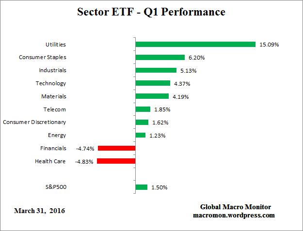 ETF_Q1