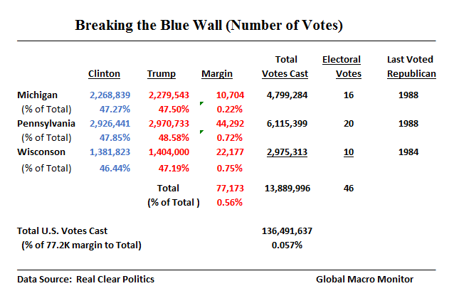 breaking-the-blue-wall