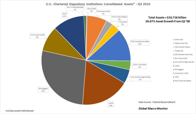 ban-assets_chart_q32016_jan9