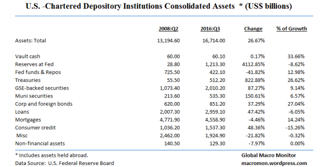 bank-assets_table_jan9
