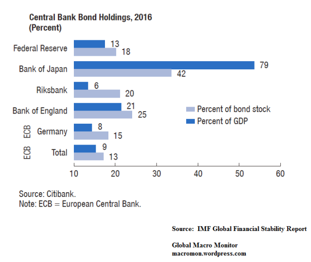 central-bank-bond-holdings_jan7