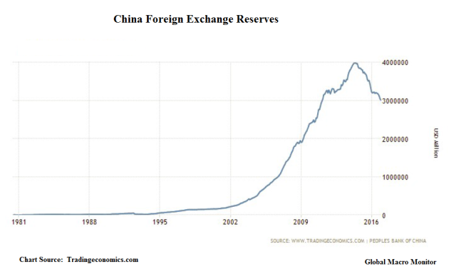 china-fx-reserves_jan14