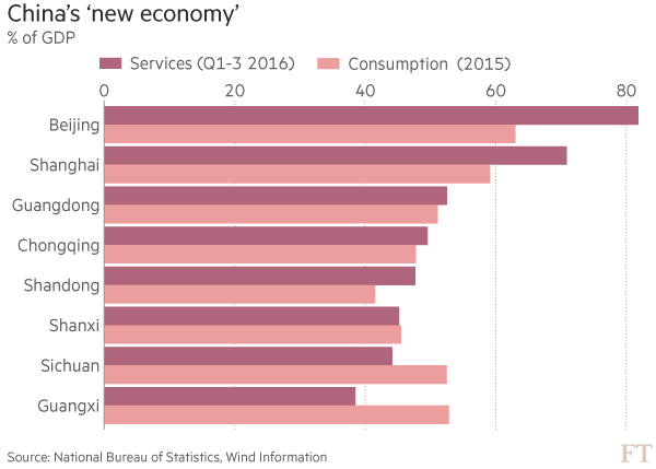 chinas-new-economy