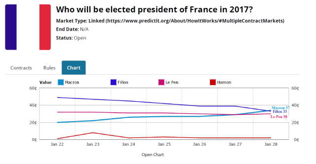 france-election_jan29