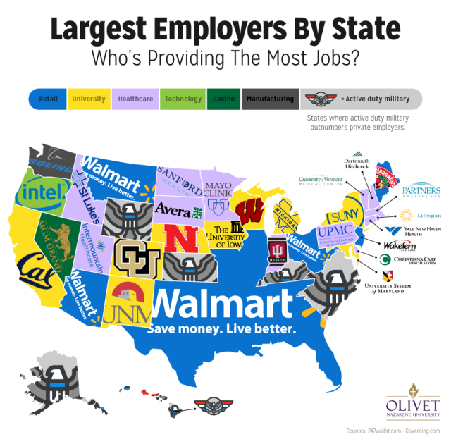 largest-employers_jan26