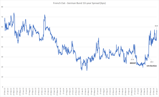 oat_bund_spread_jan14