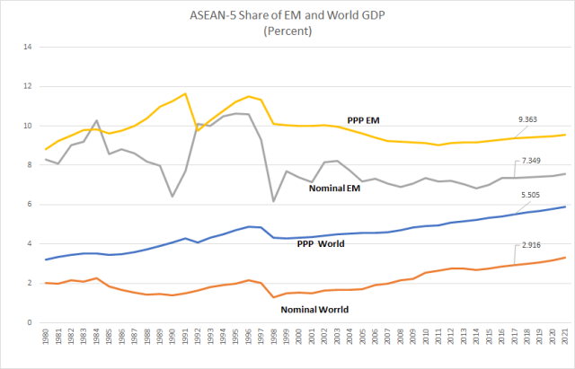 size-of-emerging-markets_asean_jan12