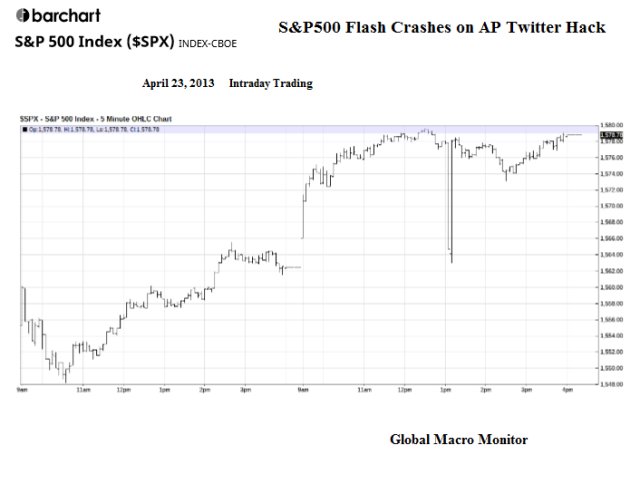 sp500_flash-crash