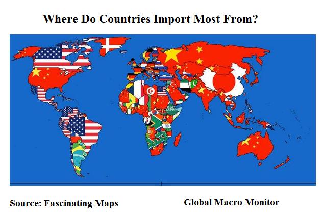 imports_feb8