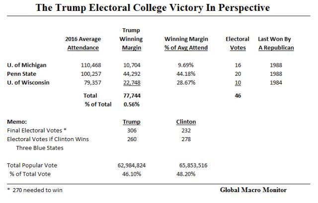 trump-electoral-victory