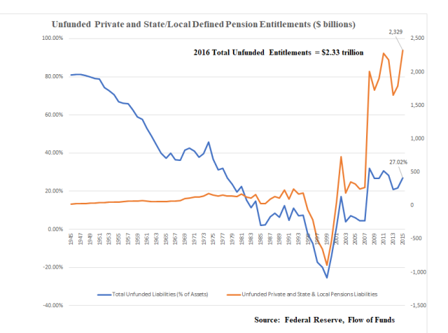Unfunded Pension Entitlements_Apr14