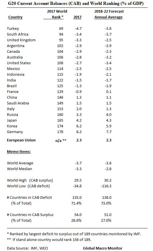 CAB_G20_IMF