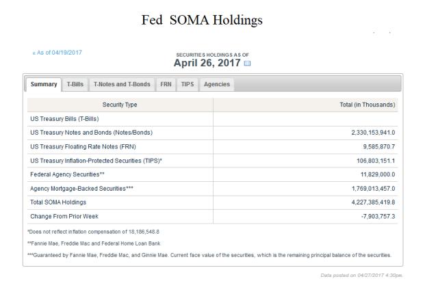 Soma Holdings_FED