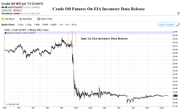 Crude_June15