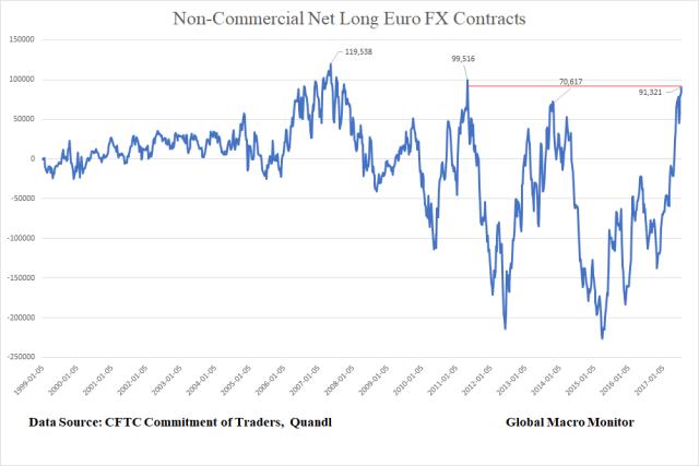 CFTC_EuroFX
