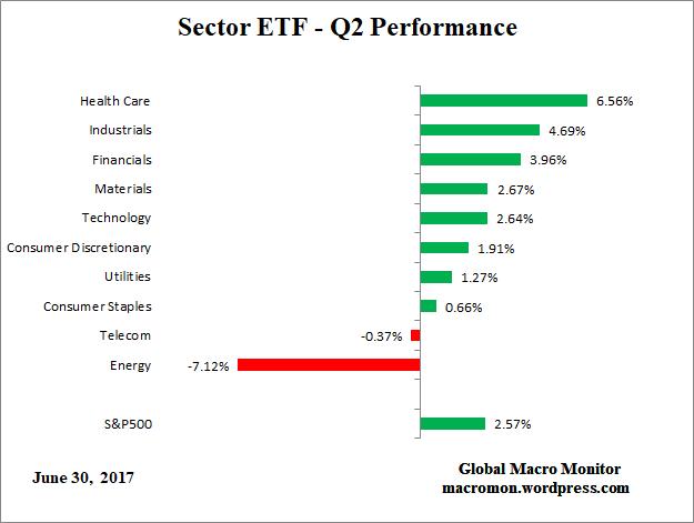 ETF_Q2