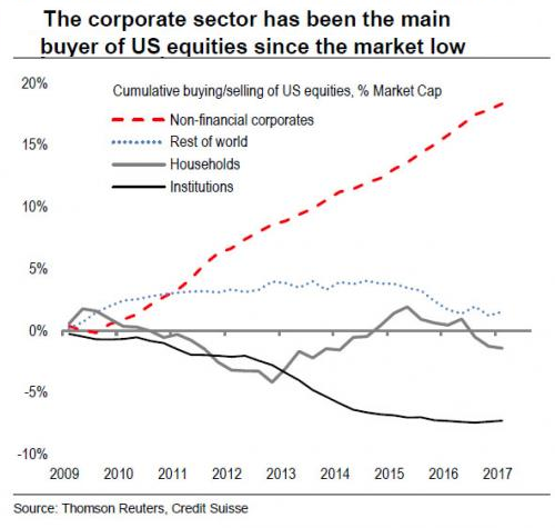 Supply-Side Stocks_Buybacks