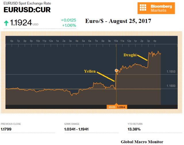EURO_Aug25