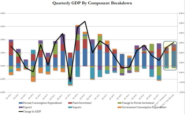 GDP_Aug30
