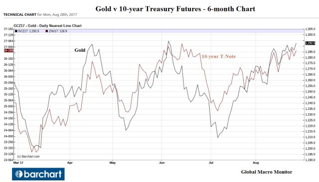 Gold_Bond_6