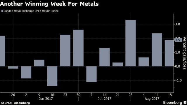Metals_Aug20