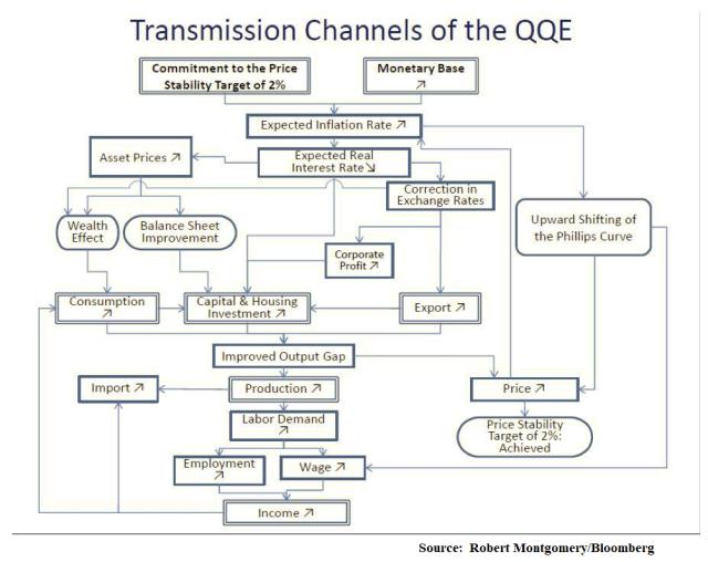 QE_Transmission Mech