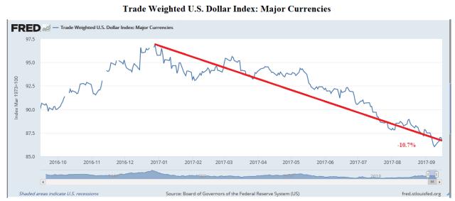 Dollar_Sep19