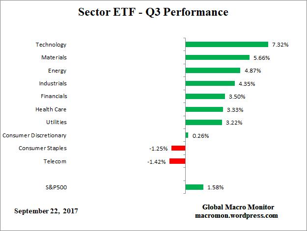 ETF_Q
