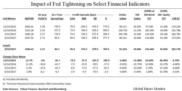 Finacial Conditions_Sep20