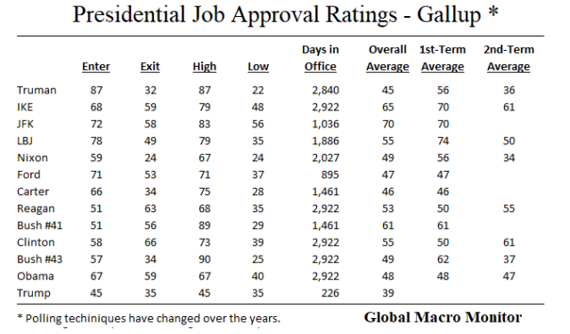 Gallup_1_Total