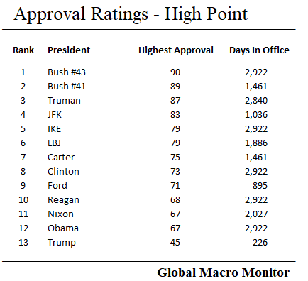 Gallup_7_High