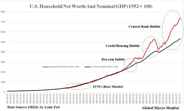 Net Worth Chart_SI_Jinx