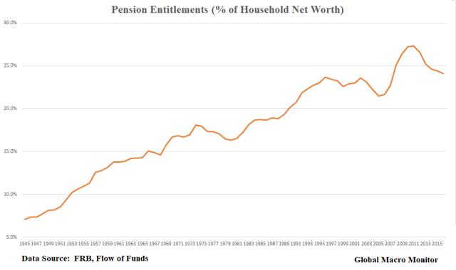 Pension Chart_SI_Jinx