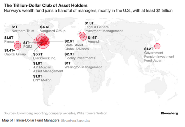 Trillion Dollar Wealth Managers_Sep21