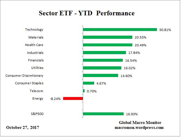 ETF_Y