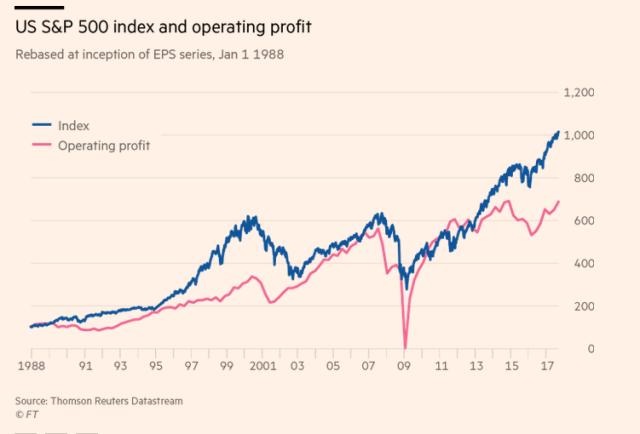 Quarterly_Charts_5