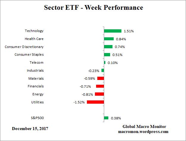 ETF_W