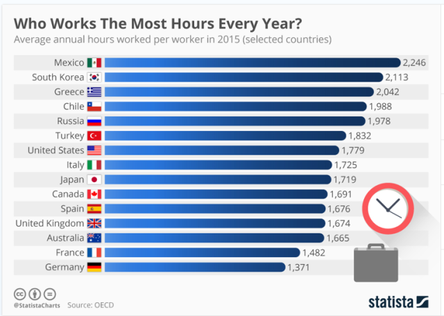 Hours per Day_Jan16