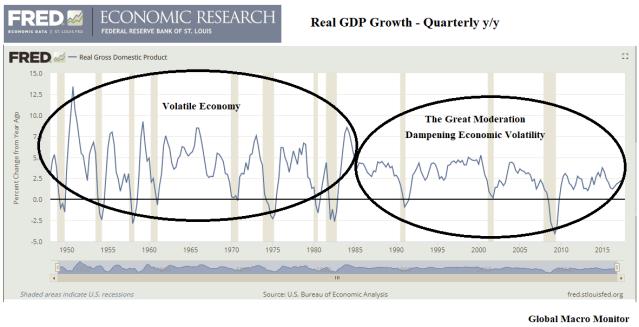 Economy_Feb21