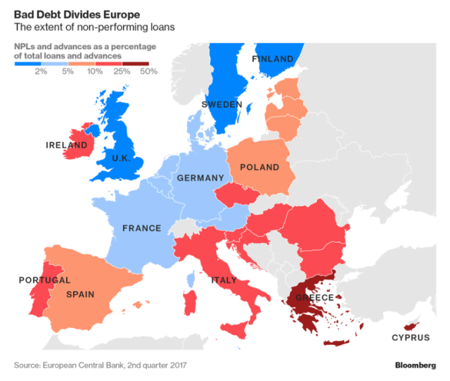 Europe's Bad Debt Problems_Feb14