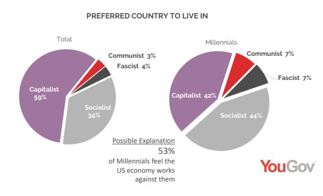 Socialism_Feb19