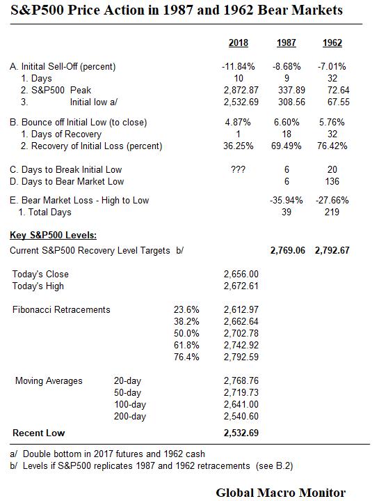 S&P500_Feb12