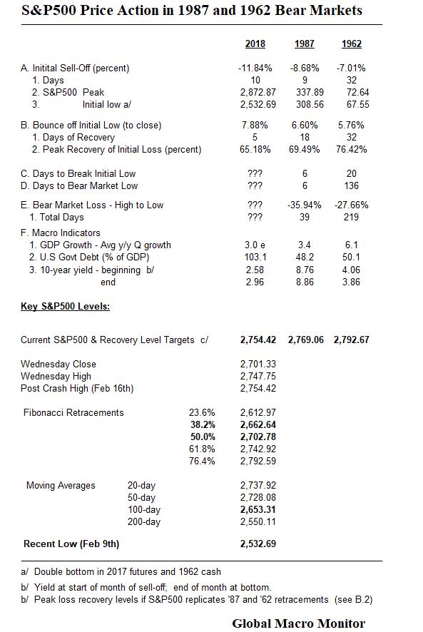 Table_Feb21