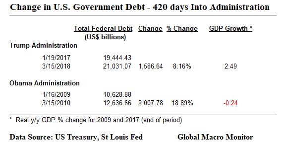 Debt_Ch_Administration_Table_Mar18