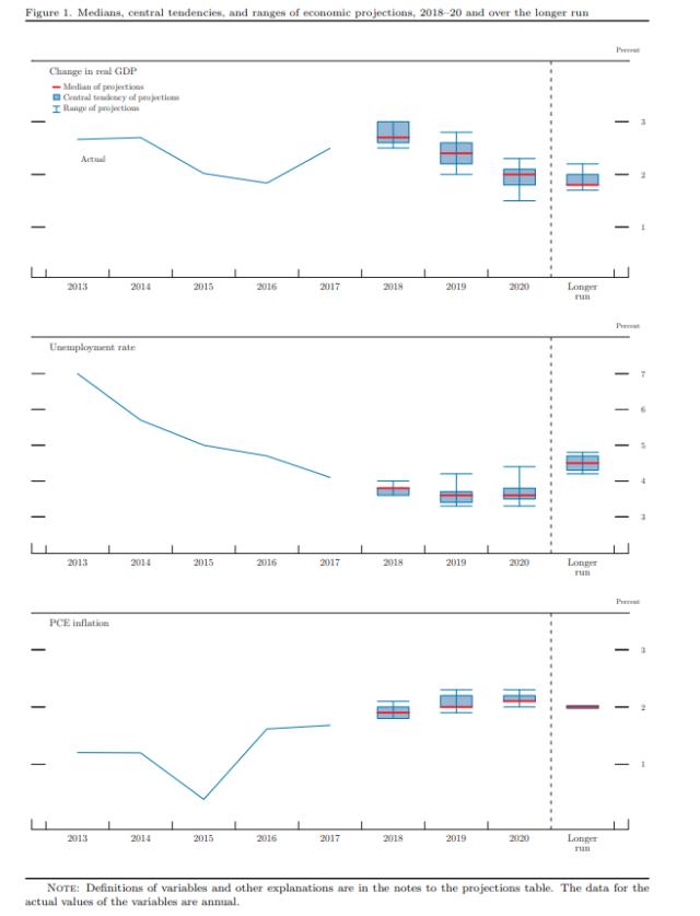 FOMC_2_Mar20