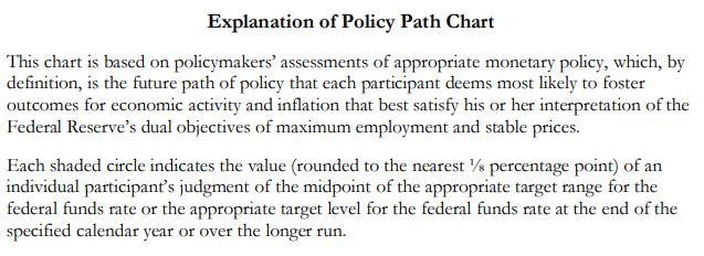 FOMC_5_Mar20