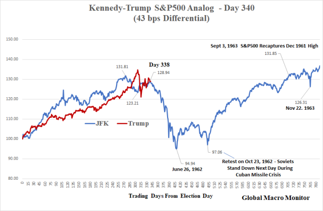JFK-Trump_Mar18