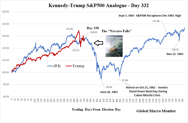 JFK-Trump_Mar6