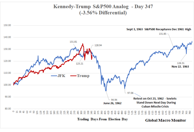Mar27_JFK-Trump ANALOG