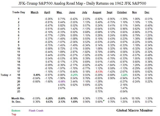 Mar27_JFK-Trump Roadmap